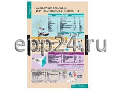 Комплект таблиц Физика 10 класс (16 шт.)