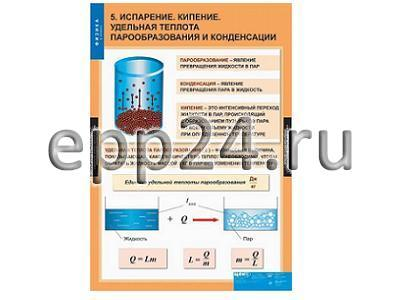 Комплект таблиц Физика 8 класс (20 шт.)