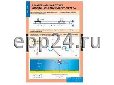 Комплект таблиц Физика 9 класс (20 шт.)
