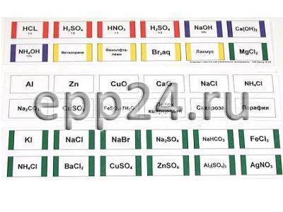Комплект этикеток для химической посуды