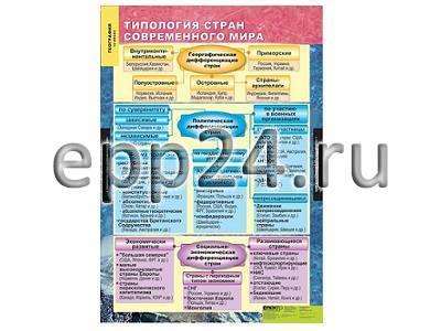 Комплект таблиц Экономическая и социальная география мира 10 класс (12 шт.)