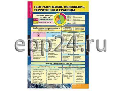 Комплект таблиц География России. Природа и население 8 класс (10 шт.)