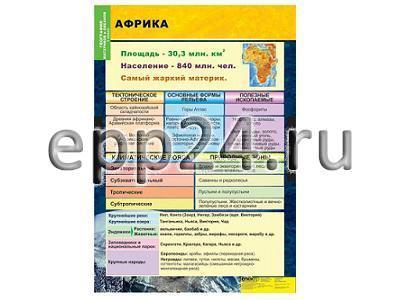 Комплект таблиц География. Материки и океаны. 7 класс (10 шт.)