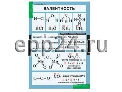 Комплект таблиц Химия 8-9 класс (20 таблиц)