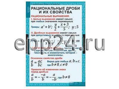 Комплект таблиц Алгебра 8 класс (14 шт.)