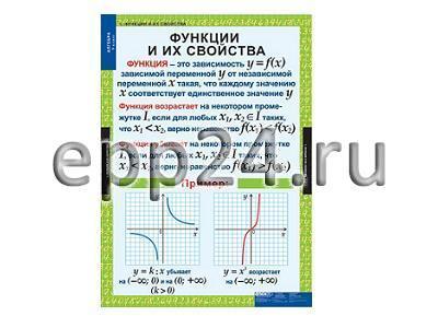 Комплект таблиц Алгебра 9 класс (12 шт.)