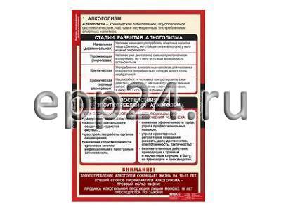 Комплект таблиц Факторы, разрушающие здоровье человека (8 шт.)