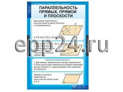 Комплект таблиц Геометрия 10 класс (14 шт.)