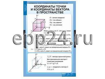Комплект таблиц Геометрия 11 класс (12 шт.)