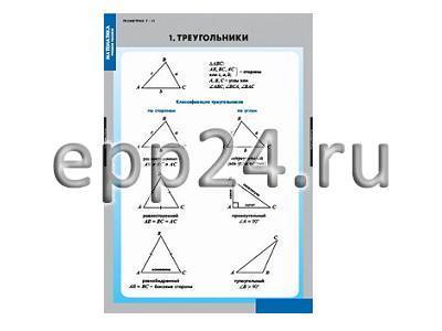 Комплект таблиц Геометрия 7-11 класс