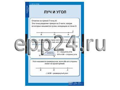 Комплект таблиц Геометрия 7 класс (14 шт.)