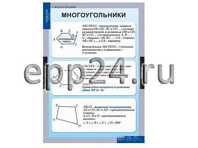 Комплект таблиц Геометрия 8 класс (15 шт.)