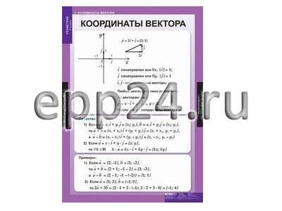 Комплект таблиц Геометрия 9 класс (13 шт.)
