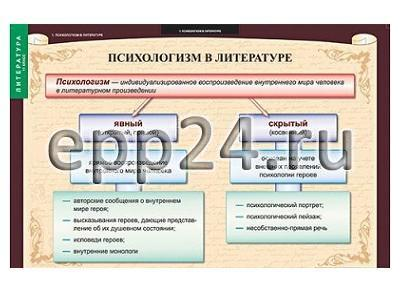 Комплект таблиц Литература 11 класс (12 шт.)