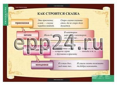 Комплект таблиц Литература 5 класс (12 шт.)
