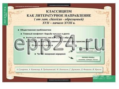 Комплект таблиц Литература 9 класс (12 шт.)