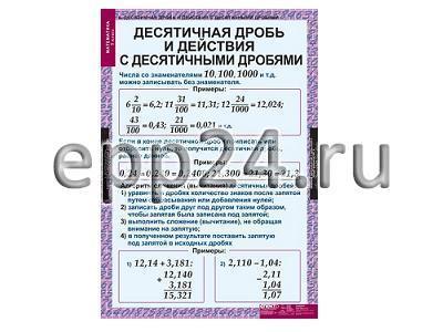 Комплект таблиц Математика 5 класс (18 шт.)