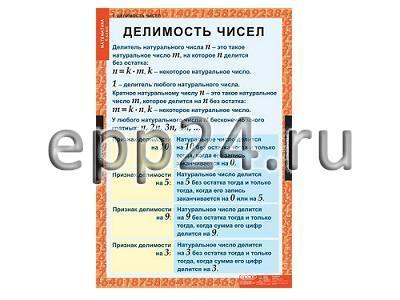 Комплект таблиц Математика 6 класс (12 шт.)