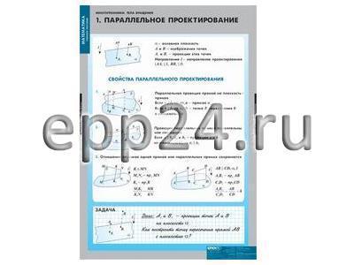 Комплект таблиц Многогранники. Тела вращения (11 шт.)