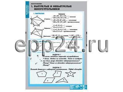Комплект таблиц Многоугольники (7 шт.)