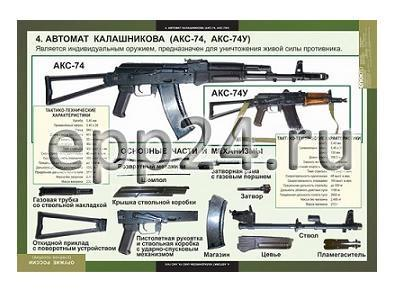 Комплект таблиц Оружие России (8 шт.)