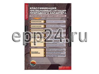 Комплект таблиц Основы безопасности жизнедеятельности (13 шт.)