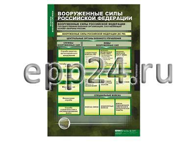 Комплект таблиц Основы военной службы (10 шт.)