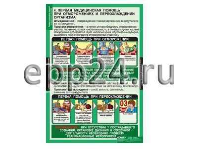 Комплект таблиц Правила оказания первой медицинской помощи (15 шт.)