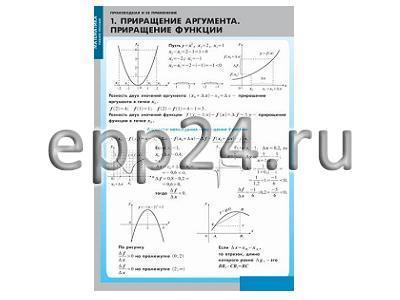 Комплект таблиц Производная и ее применение (12 шт.)