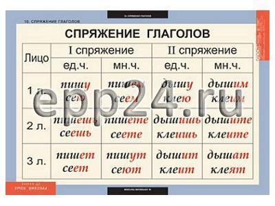 Комплект таблиц Русский язык 5 класс (14 шт.)
