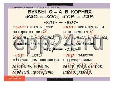 Комплект таблиц Русский язык 6 класс (7 шт.)