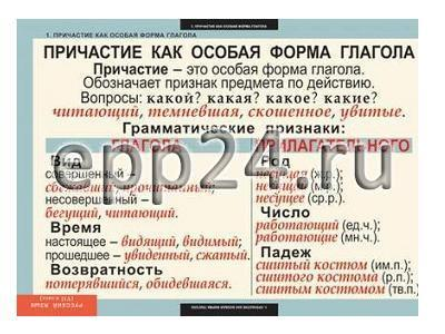 Комплект таблиц Русский язык 7 класс (7 шт.)