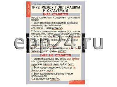 Комплект таблиц Русский язык 8 класс (7 шт.)