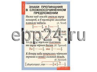 Комплект таблиц Русский язык 9 класс (6 шт.)