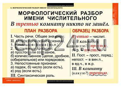 Комплект таблиц Русский язык. Числительное и местоимение (14 шт.)