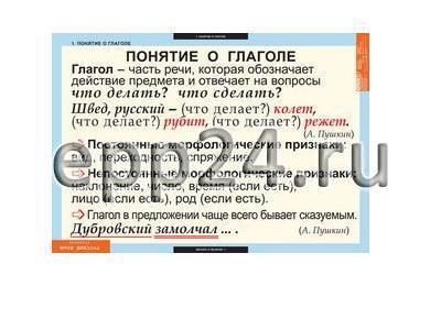 Комплект таблиц Русский язык. Глаголы (6 шт.)