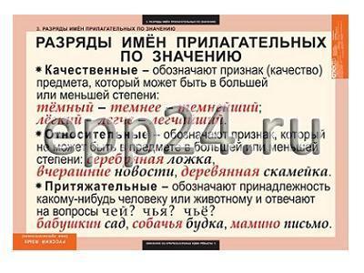 Комплект таблиц Русский язык. Имя прилагательное (9 шт.)