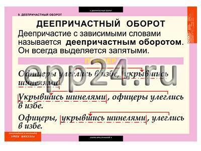 Комплект таблиц Русский язык. Причастие и деепричастие (12 шт.)