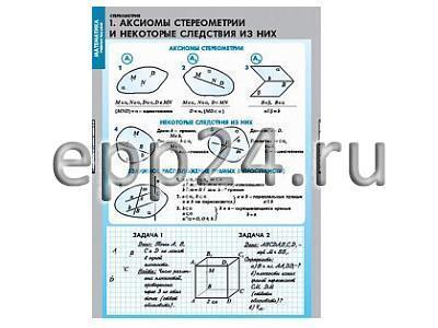 Комплект таблиц Стереометрия (9 шт.)