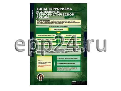 Комплект таблиц Терроризм (9 шт.)
