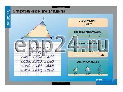 Комплект таблиц Треугольники (14 шт.)