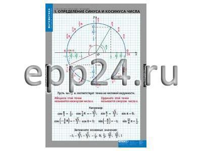 Комплект таблиц Тригонометрические функции (8 шт.)