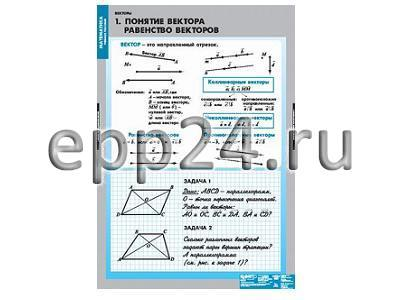 Комплект таблиц Векторы (6 шт.)