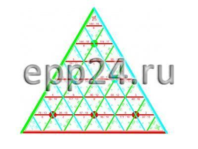 Математическая пирамида Умножение раздаточная