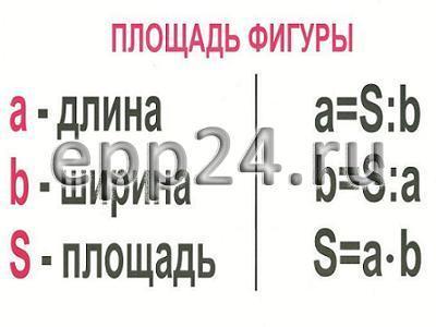 Опорные таблицы по математике для начальной школы (32 шт.)