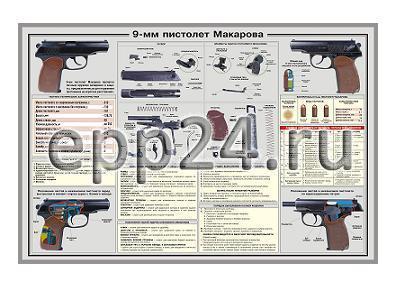 Плакаты 9-мм пистолет Макарова