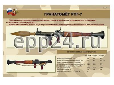 Плакаты Гранатомет РПГ-7. Устройство гранатомета. Обращение с ним