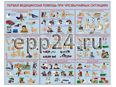 Плакаты Первая медицинская помощь в чрезвычайных ситуациях (10 шт.)