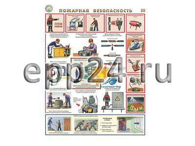 Плакаты Пожарная безопасность (3 шт.)