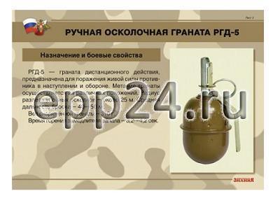 Плакаты Ручные гранаты
